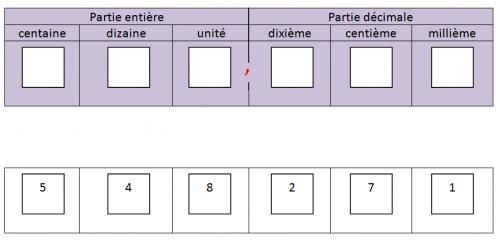 Multiplication des nombres décimaux