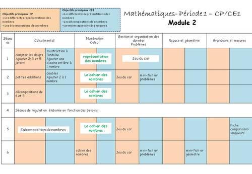 MHM CP/CE1 : Programmation des activités