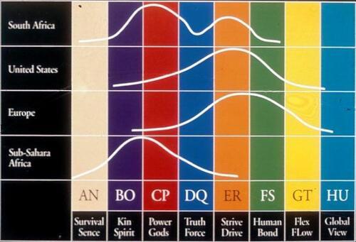 Table des matières