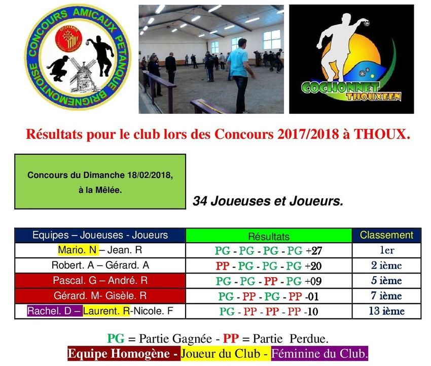 14 ième Concours du Dimanche à Thoux