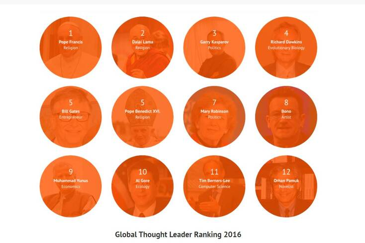 Global Though Leaders 2016
