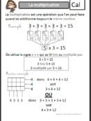 La multiplication : leçons et quelques outils et jeux