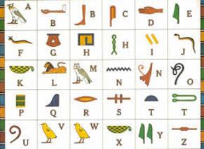 Samedi 07 novembre 2015: Atelier Medu Netjer ( Alphabet égyptien)