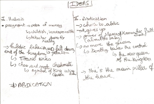 Pupils' ideas about the extract