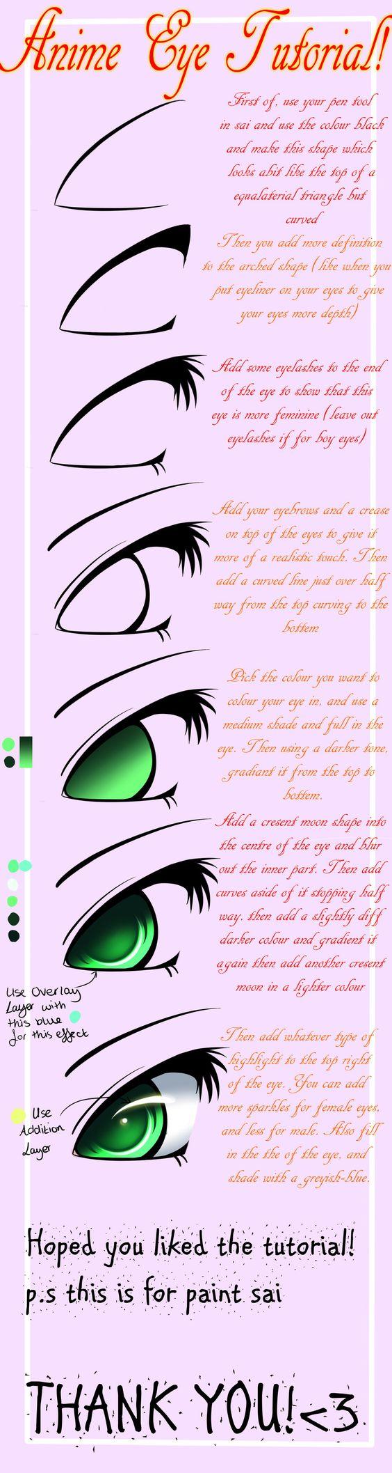 Tutoriel : dessiner des yeux style manga: