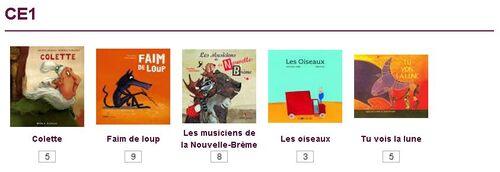 PRIX INCORRUPTIBLES 2011/2012 - LE VOTE DES CLASSES DE L'ECOLE