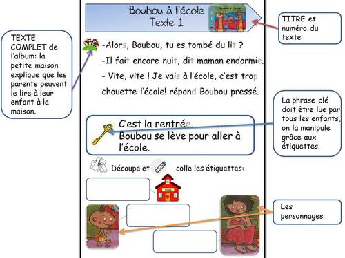BOUBOU A L'ECOLE - CP
