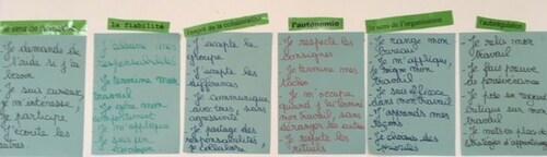 les règles de vie en classe de CE2-CM2