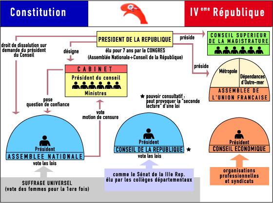 controle constitution,organe de controle constitution,conseil constitutionnel,controle constitutionnalité des lois