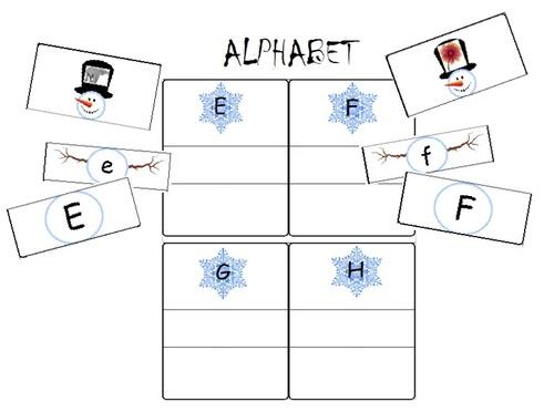 Correspondance entre graphies