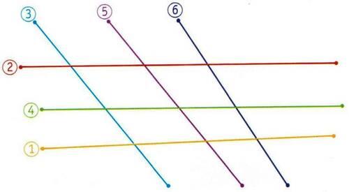Des droites parallèles