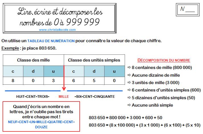 Lecons De Numeration Cm1 Cm2 Christall Ecole