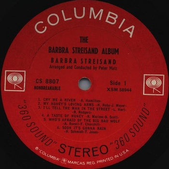 1963, The Barbra Streisand album