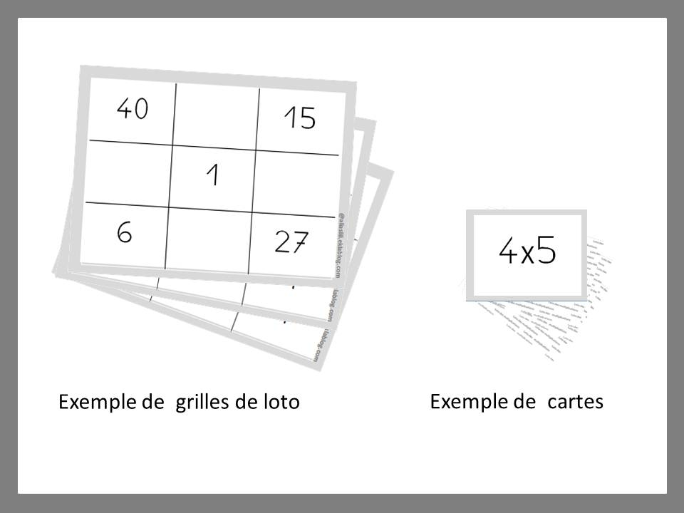 Jeux de table de multiplication gratuit ce2 for Jeu des multiplications