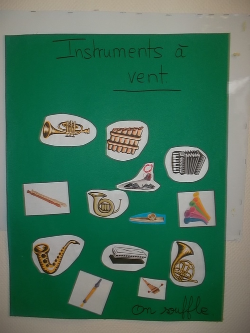 Quel type d'instrument?