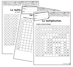 Tables de multiplication, pythagore