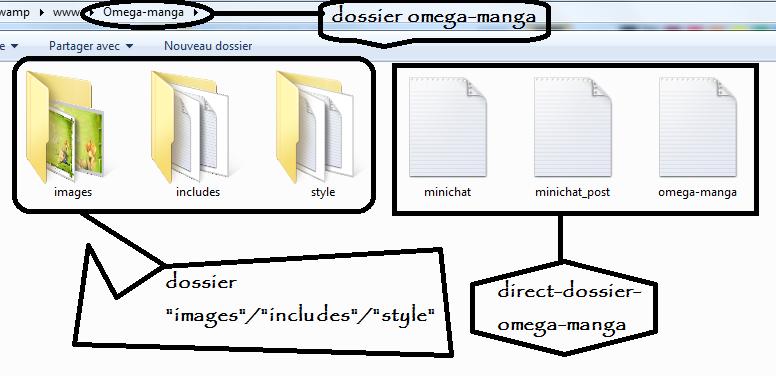 Omega-manga