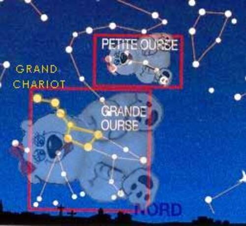 La création du Grand Chariot