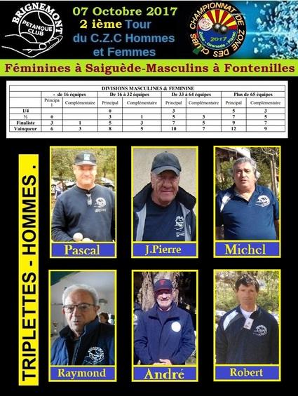 2 ième Tour du C.Z.C Féminines à Saiguède et Masculins à Fontenilles.