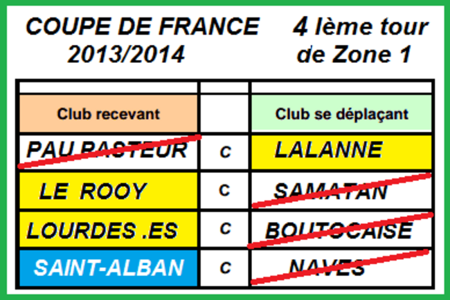 COUPE DE FRANCE 2013/2014 **4 IEME TOUR DE ZONE**