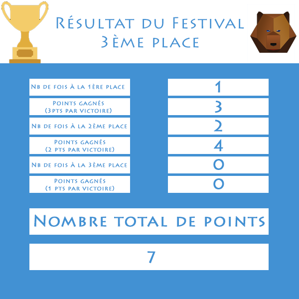 [Event avril 2019] Festival sportif - Page 2 BUWRDW-clxANSSGawQcG4xOMgFg