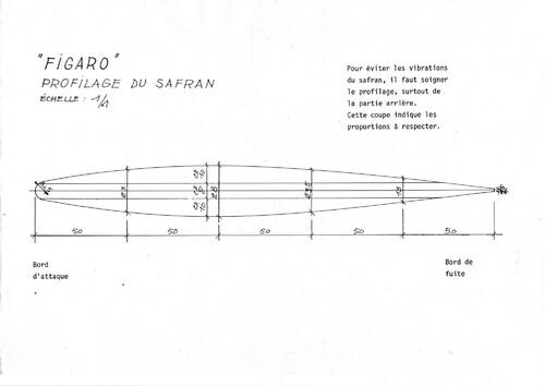 Un profil de safran pour le Figaro 5