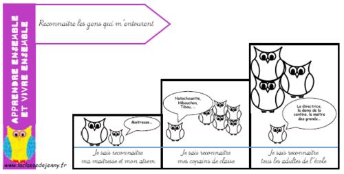 """Cahier de progrès - Ajout de la partie """"Apprendre ensemble et vivre ensemble"""""""
