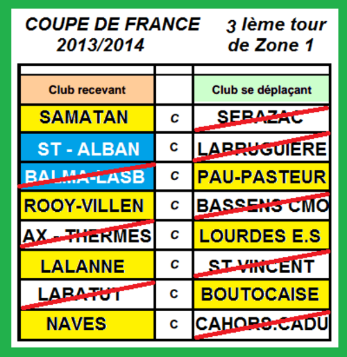 COUPE DE FRANCE 2013/2014 **3 IEME TOUR DE ZONE**