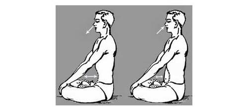 Généralités sur le pranayama - Respiration Kapalabhati
