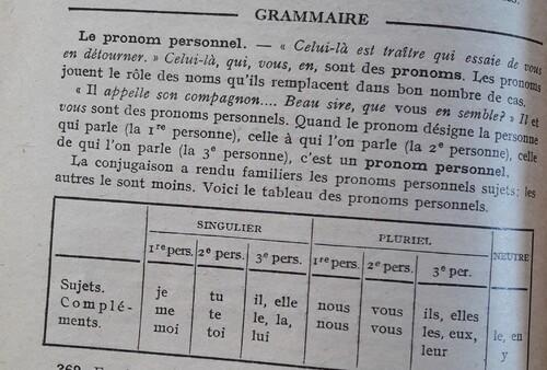 B / Le pronom personnel