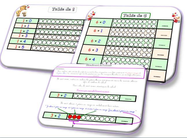Fichier des tables d'additions de +1 à +5