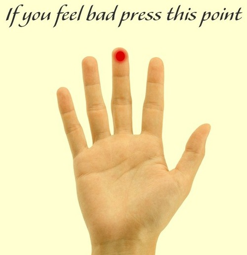 This body point is used in military medicine.