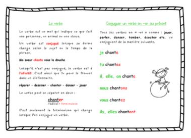 Le sujet, les pronoms personnels et le verbe
