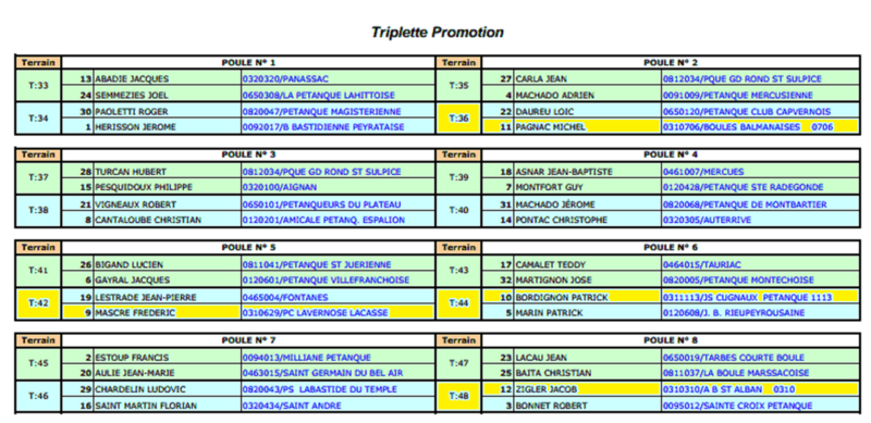 TRIPLETTES PROMOTION A TARBES