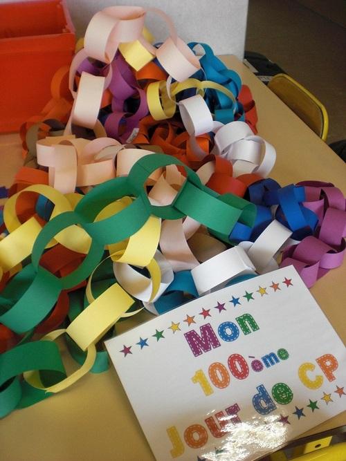 Le 100ème jour de classe !!!