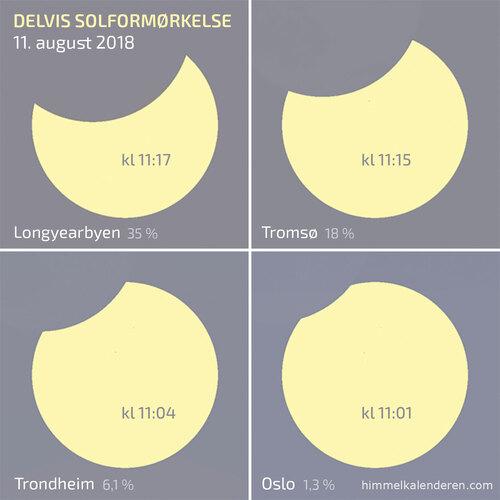 Une petite éclipse
