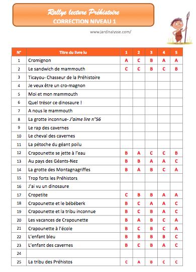 Rallye lecture pr historique ce1 ce2 cm1 le jardin d 39 alysse - Effroyables jardins questionnaire de lecture ...