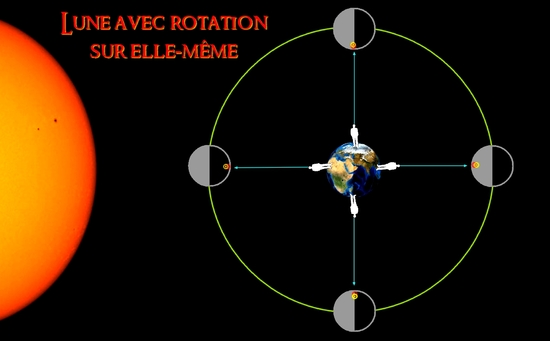 Lune avec rotation
