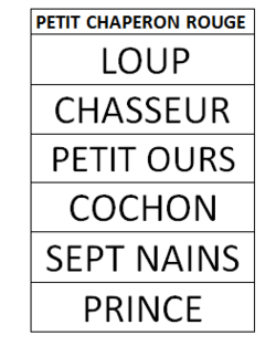 """TPS/PS/MS Exploitation pédagogique album """"Le plus malin"""" / JEUX DE LECTURE"""