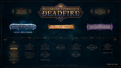 Update : Pillars of Eternity 2: Deadfire : j'appelle le 54 !