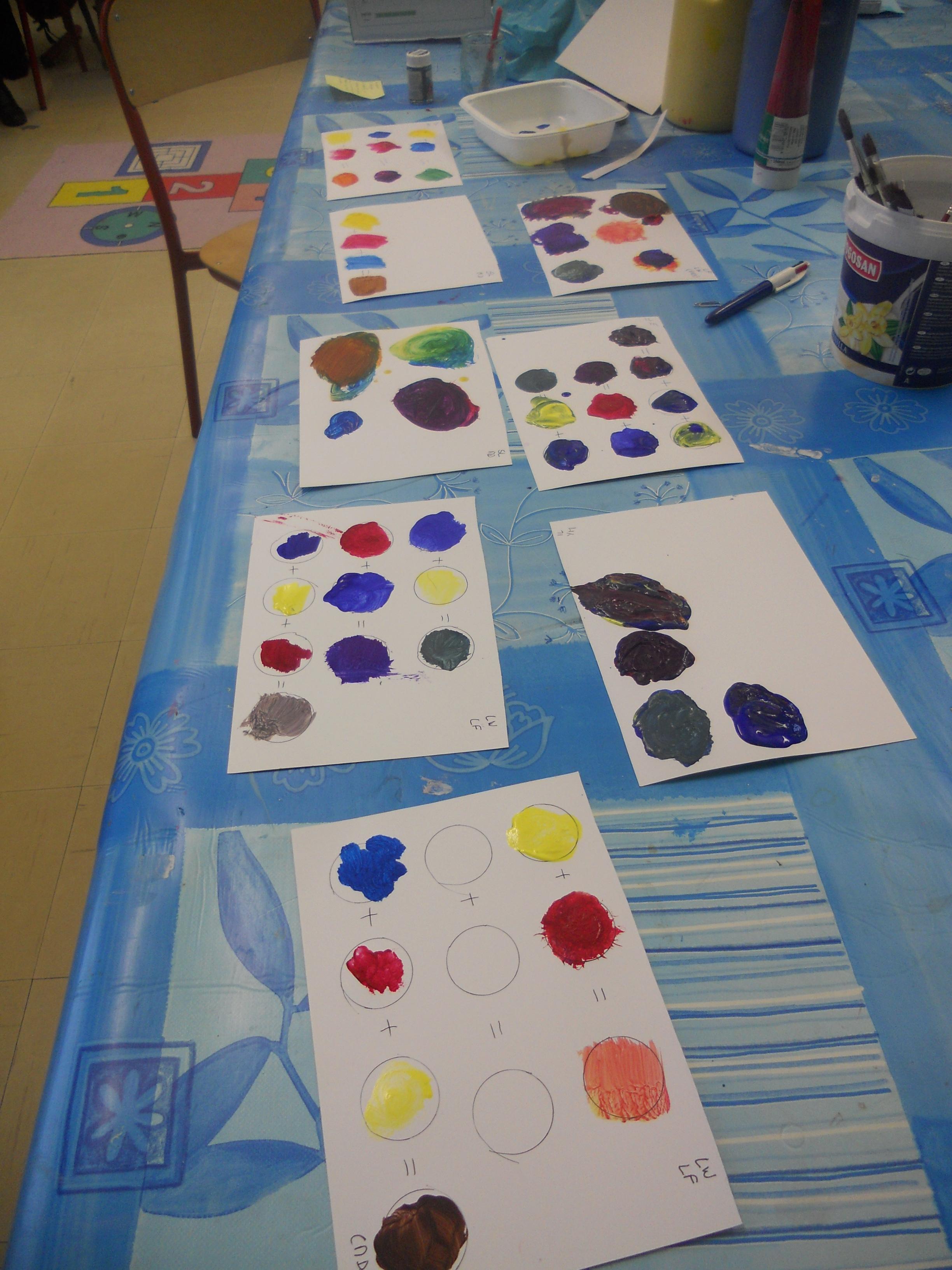 projet natasha wescoat ritamoutarde en clis With couleurs chaudes en peinture 12 projet natasha wescoat ritamoutarde en clis