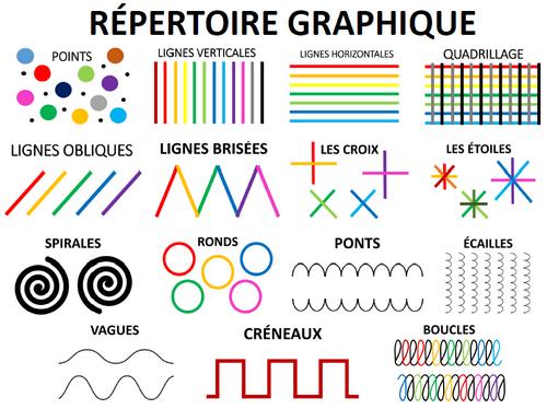 Répertoire graphique et affichage