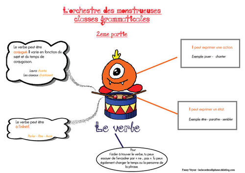 L'orchestre des monstrueuses classes grammaticales