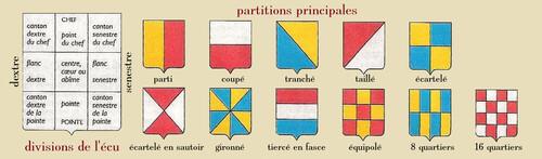 partitions blason