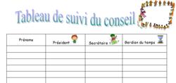 Conseil de coopération: un tableau de suivi pour chaque rôle du conseil