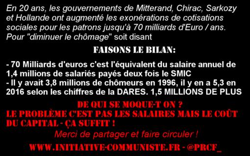 D'après l'INSEE, le chômage augmente démentant la propagande du régime Macron .(IC.fr-28/01/20)