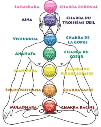 7-chakras-b