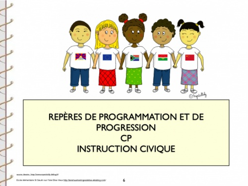 Programmation et progression CP : cartes d'apprentissage