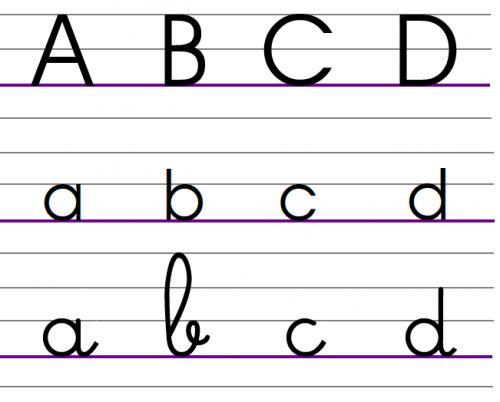 Assez Alphabet mural 3 écritures - Fofy à l'école YY59