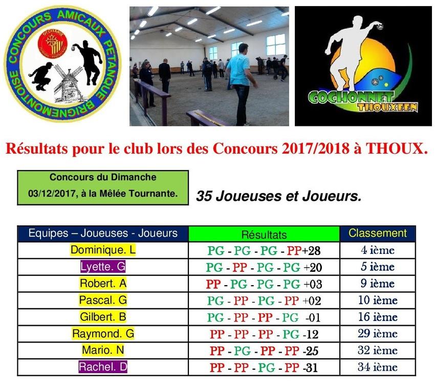 5ième Concours du Dimanche à Thoux